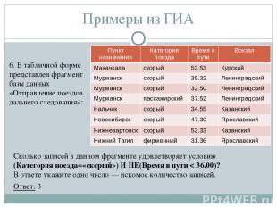 6. В табличной форме представлен фрагмент базы данных «Отправление поездов дальн