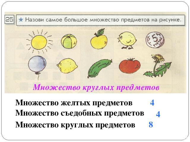 Множество круглых предметов Множество желтых предметов Множество съедобных предметов Множество круглых предметов 4 4 8
