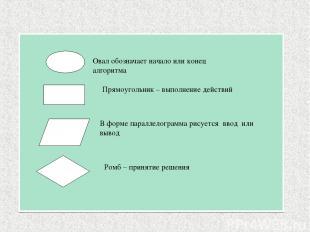 Овал обозначает начало или конец алгоритма Прямоугольник – выполнение действий В