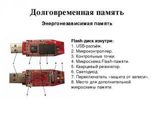 Долговременная память Энергонезависимая память Flash-диск изнутри: 1.USB-разъём