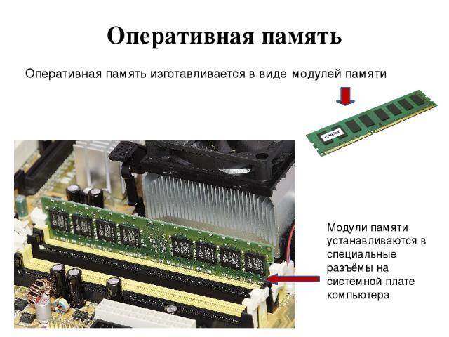 Оперативная память Оперативная память изготавливается в виде Модули памяти устанавливаются в специальные разъёмы на системной плате компьютера модулей памяти