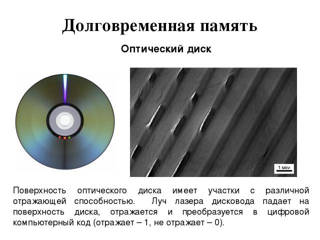 Долговременная память Оптический диск Поверхность оптического диска имеет участки с различной отражающей способностью. Луч лазера дисковода падает на поверхность диска, отражается и преобразуется в цифровой компьютерный код (отражает – 1, не отражае…