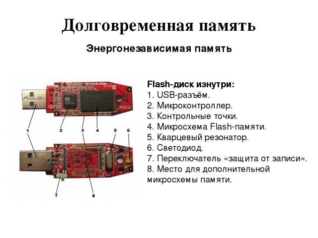 Долговременная память Энергонезависимая память Flash-диск изнутри: 1.USB-разъём. 2.Микроконтроллер. 3.Контрольные точки. 4.Микросхема Flash-памяти. 5.Кварцевый резонатор. 6.Светодиод. 7.Переключатель «защита от записи». 8.Место для дополните…
