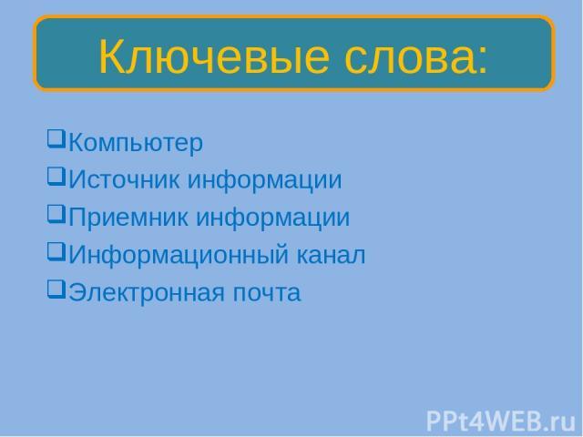 Компьютер Источник информации Приемник информации Информационный канал Электронная почта Ключевые слова: