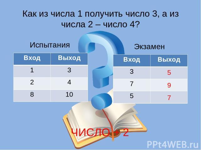 Как из числа 1 получить число 3, а из числа 2 – число 4? Испытания Экзамен ЧИСЛО + 2 5 9 7 Вход Выход 1 3 2 4 8 10 Вход Выход 3 7 5