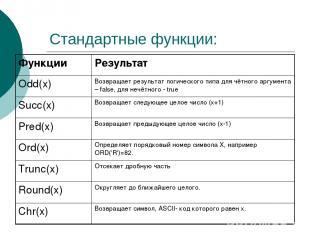 Стандартные функции: