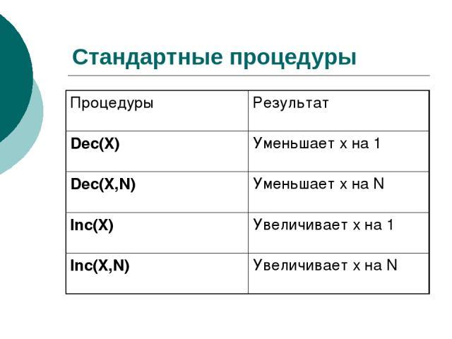 Стандартные процедуры