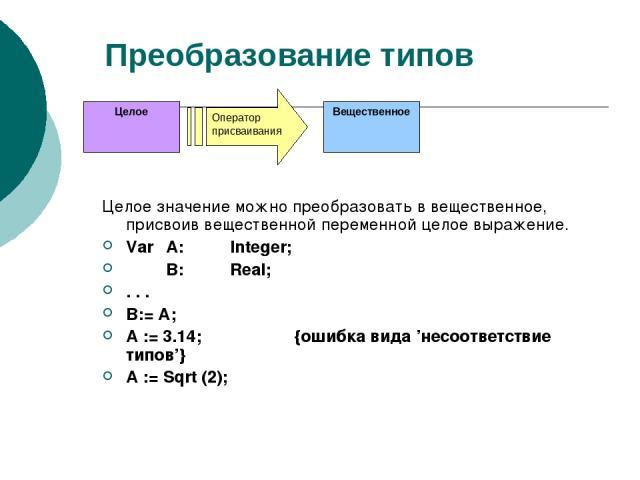 Преобразование типов Целое значение можно преобразовать в вещественное, присвоив вещественной переменной целое выражение. Var A: Integer; В: Real; . . . B:= A; A := 3.14; {ошибка вида 'несоответствие типов'} A := Sqrt (2);