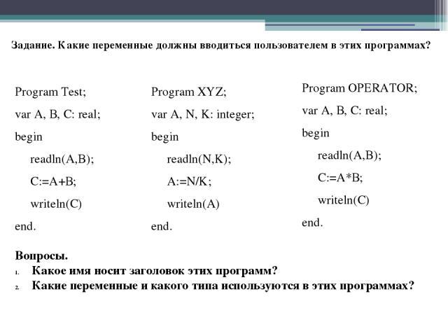 Задание. Какие переменные должны вводиться пользователем в этих программах? Program Test; var А, В, С: real; begin readln(A,B); С:=А+В; writeln(С) end. Program XYZ; var А, N, K: integer; begin readln(N,K); A:=N/K; write…