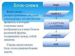 Блок-схема Блок-схема— распространенный тип схем, описывающих алгоритмы или про
