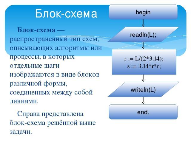 Блок-схема Блок-схема— распространенный тип схем, описывающих алгоритмы или процессы, в которых отдельные шаги изображаются в виде блоков различной формы, соединенных между собой линиями. Справа представлена блок-схема решённой выше задачи. readln(…