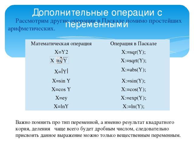 Дополнительные операции с переменными Рассмотрим другие операции в Паскале помимо простейших арифметических. Важно помнить про тип переменной, а именно результат квадратного корня, деления чаще всего будет дробным числом, следовательно присвоить дан…