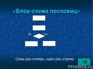 «Блок-схема пословиц» Семь раз отмерь, один раз отрежь