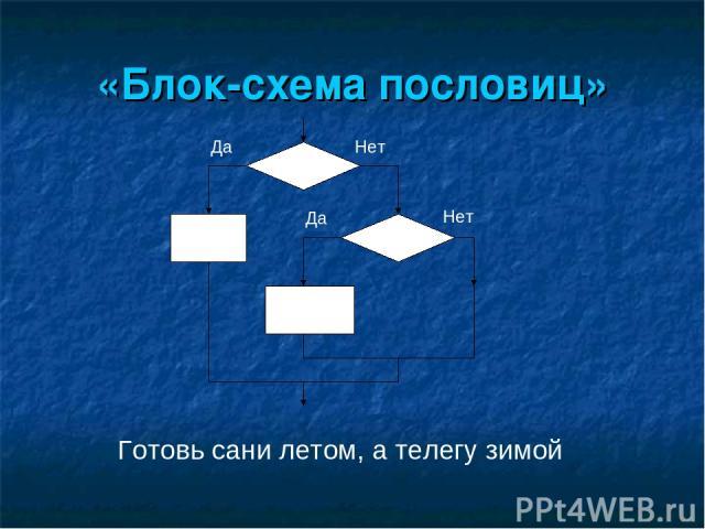 «Блок-схема пословиц» Готовь сани летом, а телегу зимой