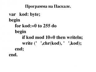 Программа на Паскале. var kod: byte; begin for kod:=0 to 255 do begin if kod mod