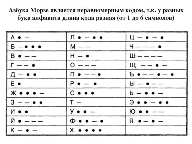 Азбука Морзе является неравномерным кодом, т.к. у разных букв алфавита длина кода разная (от 1 до 6 символов)