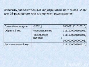Записать дополнительный код отрицательного числа -2002 для 16-разрядного компьют