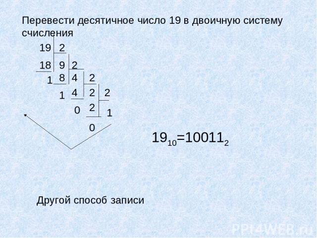 19 2 9 18 1 2 4 8 1 2 2 4 0 2 1 2 0 1910=100112 Перевести десятичное число 19 в двоичную систему счисления Другой способ записи