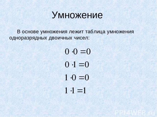Умножение В основе умножения лежит таблица умножения одноразрядных двоичных чисел: