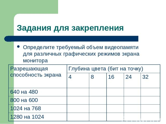 Задания для закрепления Определите требуемый объем видеопамяти для различных графических режимов экрана монитора