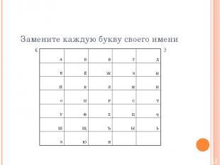 Замените каждую букву своего имени ее номером в русском алфавите