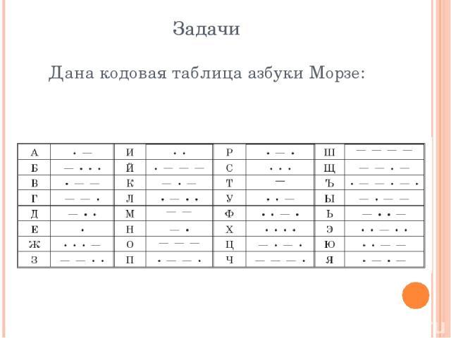 Задачи Дана кодовая таблица азбуки Морзе: