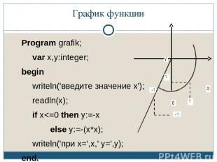 График функции Program grafik; var x,y:integer; begin writeln('введите значение