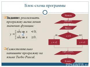 Блок-схема программы Задание: реализовать программу вычисления значения функции: