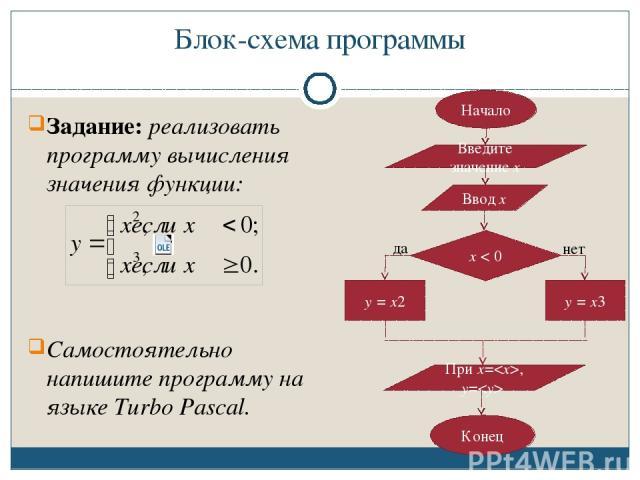 Блок-схема программы Задание: реализовать программу вычисления значения функции: Самостоятельно напишите программу на языке Turbo Pascal. Начало Введите значение х Ввод х x < 0 у = х2 у = х3 При x=, y= Конец да нет