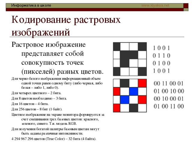 Кодирование растровых изображений Растровое изображение представляет собой совокупность точек (пикселей) разных цветов. Для черно-белого изображения информационный объем одной точки равен одному биту (либо черная, либо белая – либо 1, либо 0). Для ч…