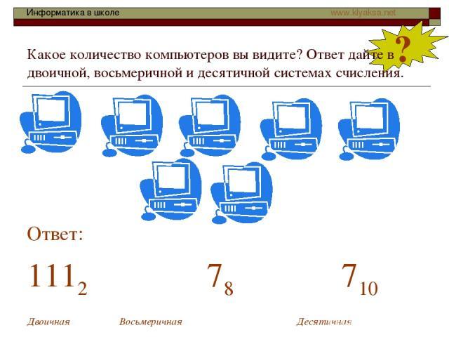 ? Какое количество компьютеров вы видите? Ответ дайте в двоичной, восьмеричной и десятичной системах счисления. Ответ: 1112 78 710 Двоичная Восьмеричная Десятичная Информатика в школе www.klyaksa.net