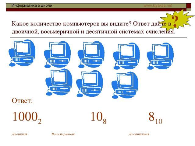 ? Какое количество компьютеров вы видите? Ответ дайте в двоичной, восьмеричной и десятичной системах счисления. Ответ: 10002 108 810 Двоичная Восьмеричная Десятичная Информатика в школе www.klyaksa.net
