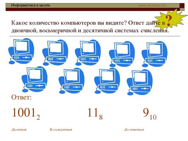 ? Какое количество компьютеров вы видите? Ответ дайте в двоичной, восьмеричной и десятичной системах счисления. Ответ: 10012 118 910 Двоичная Восьмеричная Десятичная Информатика в школе www.klyaksa.net