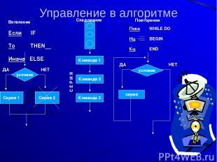 Управление в алгоритме Ветвление Если IF То THEN Иначе ELSE условие ДА НЕТ Серия