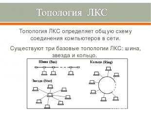Топология «Кольцо» Данные, ведомые маркером, передаются последовательно от одной