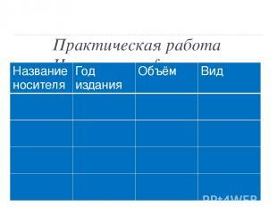 Практическая работа «Носители информации» заполните таблицу, используя Интернет