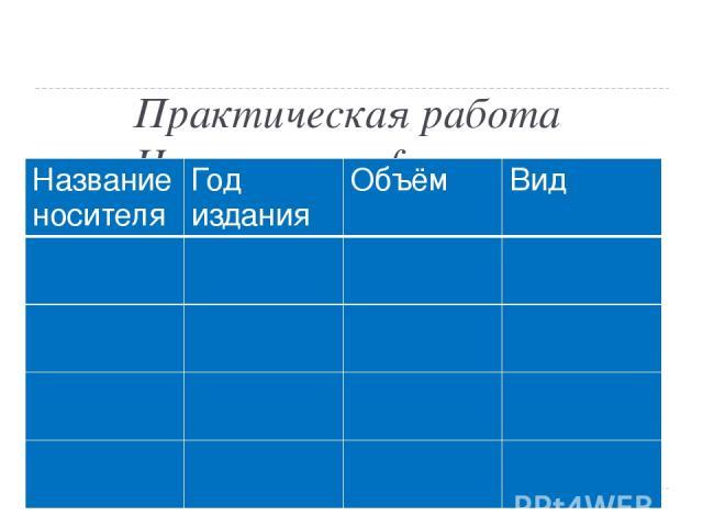 Практическая работа «Носители информации» заполните таблицу, используя Интернет Название носителя Годиздания Объём Вид