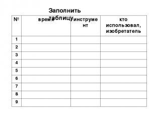 Заполнить таблицу № время инструмент кто использовал, изобретатель 1 2 3 4 5 6 7