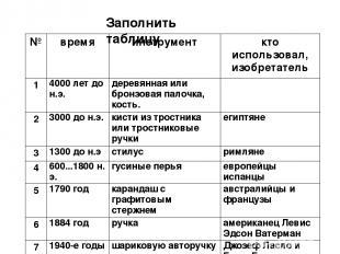Заполнить таблицу № время инструмент кто использовал, изобретатель 1 4000 лет до