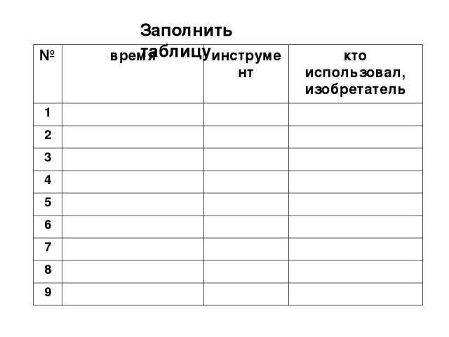 Заполнить таблицу № время инструмент кто использовал, изобретатель 1 2 3 4 5 6 7 8 9