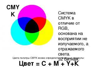 CMYK Система CMYK в отличие от RGB, основана на восприятии не излучаемого, а отр