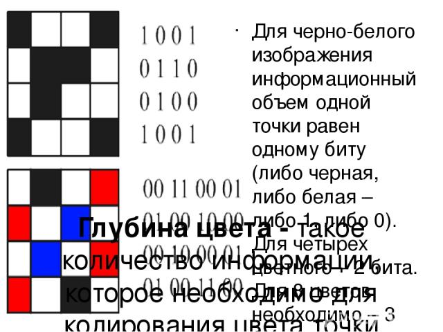 Глубина цвета - такое количество информации, которое необходимо для кодирования цвета точки изображения. Для черно-белого изображения информационный объем одной точки равен одному биту (либо черная, либо белая – либо 1, либо 0). Для четырех цветного…