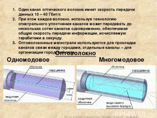 Оптоволокно Одномодовое Многомодовое Один канал оптического волокна имеет скорос