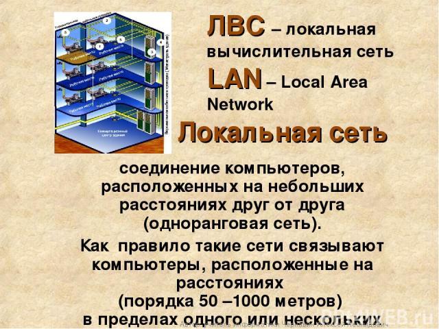Локальная сеть соединение компьютеров, расположенных на небольших расстояниях друг от друга (одноранговая сеть). Как правило такие сети связывают компьютеры, расположенные на расстояниях (порядка 50 –1000 метров) в пределах одного или нескольких бли…