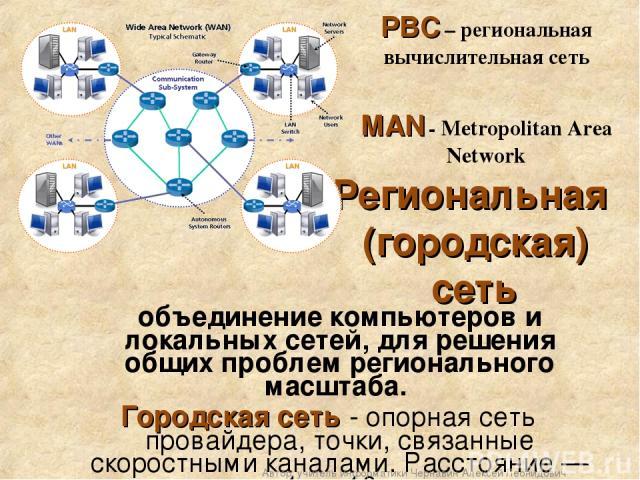 Региональная (городская) сеть объединение компьютеров и локальных сетей, для решения общих проблем регионального масштаба. Городская сеть - опорная сеть провайдера, точки, связанные скоростными каналами. Расстояние — от 1 до 10 км. РВС – региональна…