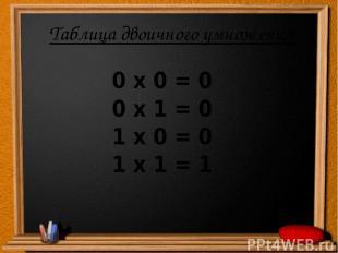 Таблица двоичного умножения 0 х 0 = 0 0 х 1 = 0 1 х 0 = 0 1 х 1 = 1