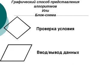 Графический способ представления алгоритмов Или Блок-схема Проверка условия Ввод