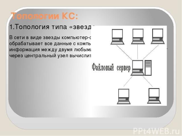 Топологии КС: 1.Топология типа «звезда» В сети в виде звезды компьютер-сервер получает и обрабатывает все данные с компьютеров - рабочих станций. Вся информация между двумя любыми рабочими станциями проходит через центральный узел вычислительной сети.