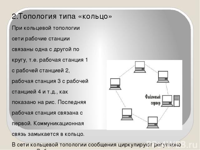 2.Топология типа «кольцо» При кольцевой топологии сети рабочие станции связаны одна с другой по кругу, т.е. рабочая станция 1 с рабочей станцией 2, рабочая станция 3 с рабочей станцией 4 и т.д., как показано на рис. Последняя рабочая станция связана…