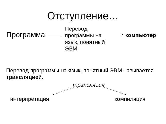 Отступление… Программа компьютер Перевод программы на язык, понятный ЭВМ Перевод программы на язык, понятный ЭВМ называется трансляцией. трансляция интерпретация компиляция